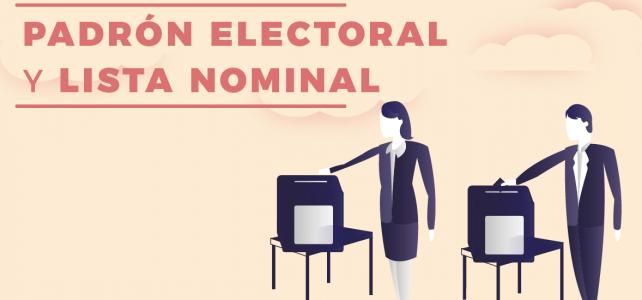 Cortes Estadísticos del Padrón Electoral y de la Lista Nominal